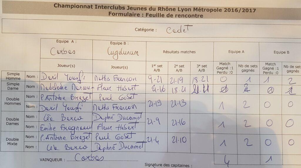 IC Jeunes 2017 - Corbas