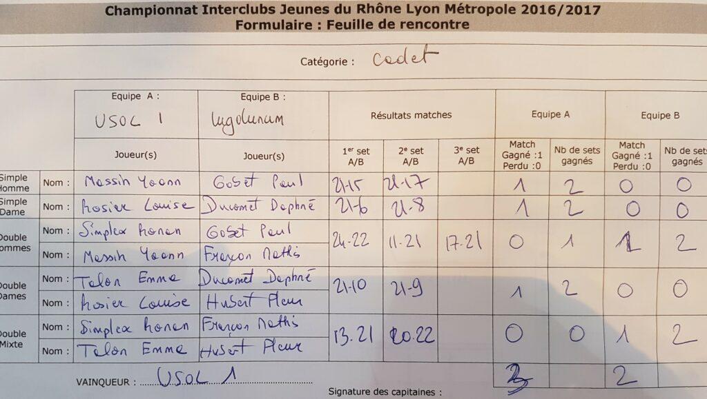 IC Jeunes 2017 - USOL1
